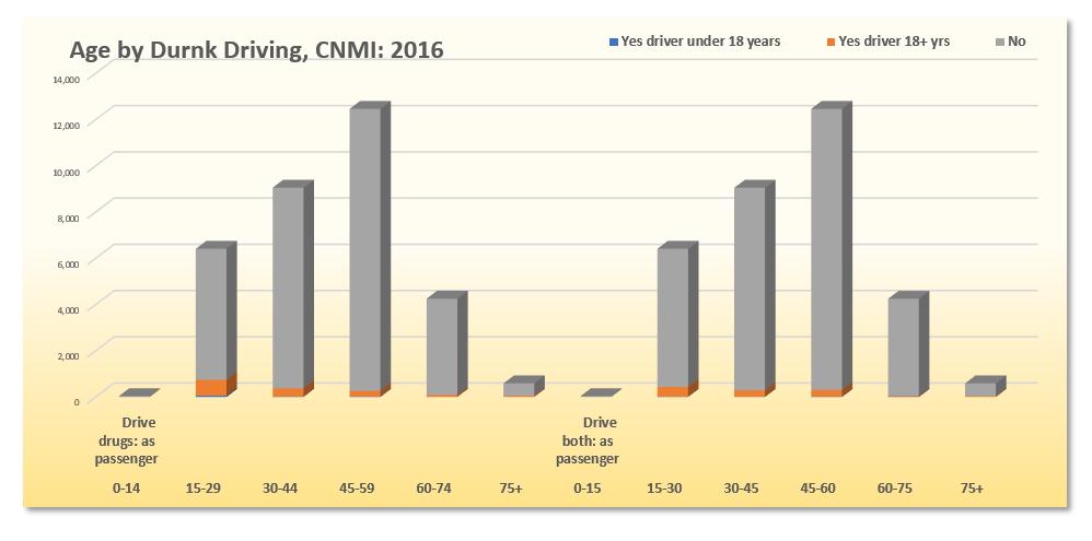 CBHS 2016 Chart20.13b