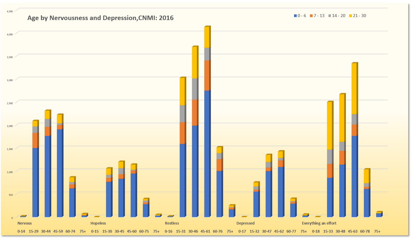 CBHS 2016 Chart20.14
