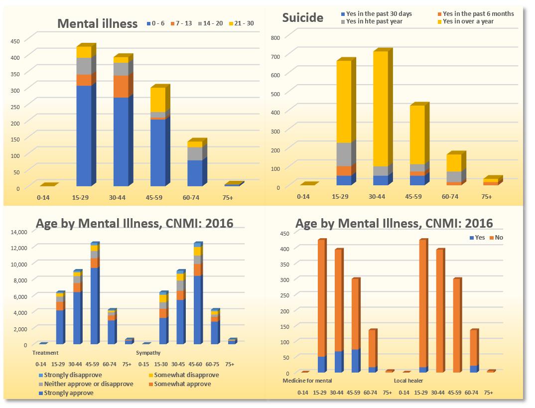 CBHS 2016 Chart20.15