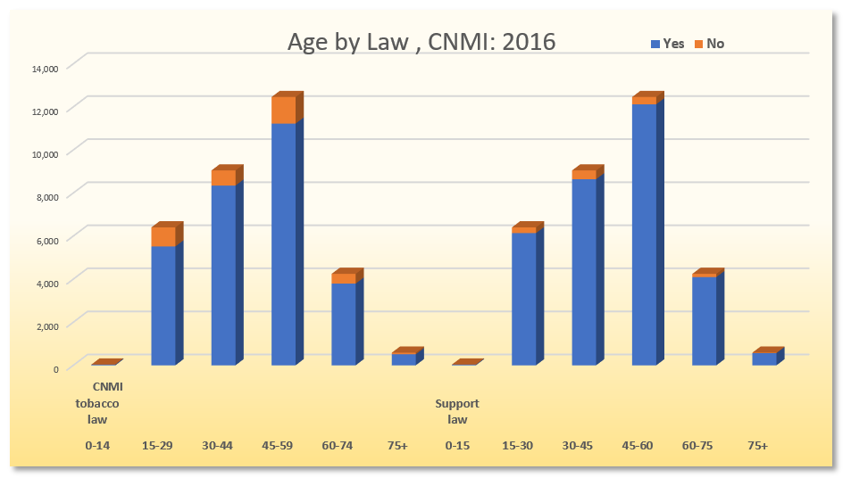CBHS 2016 Chart20.16a