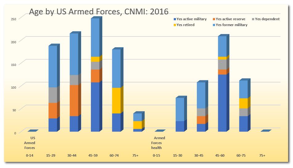 CBHS 2016 Chart20.16b
