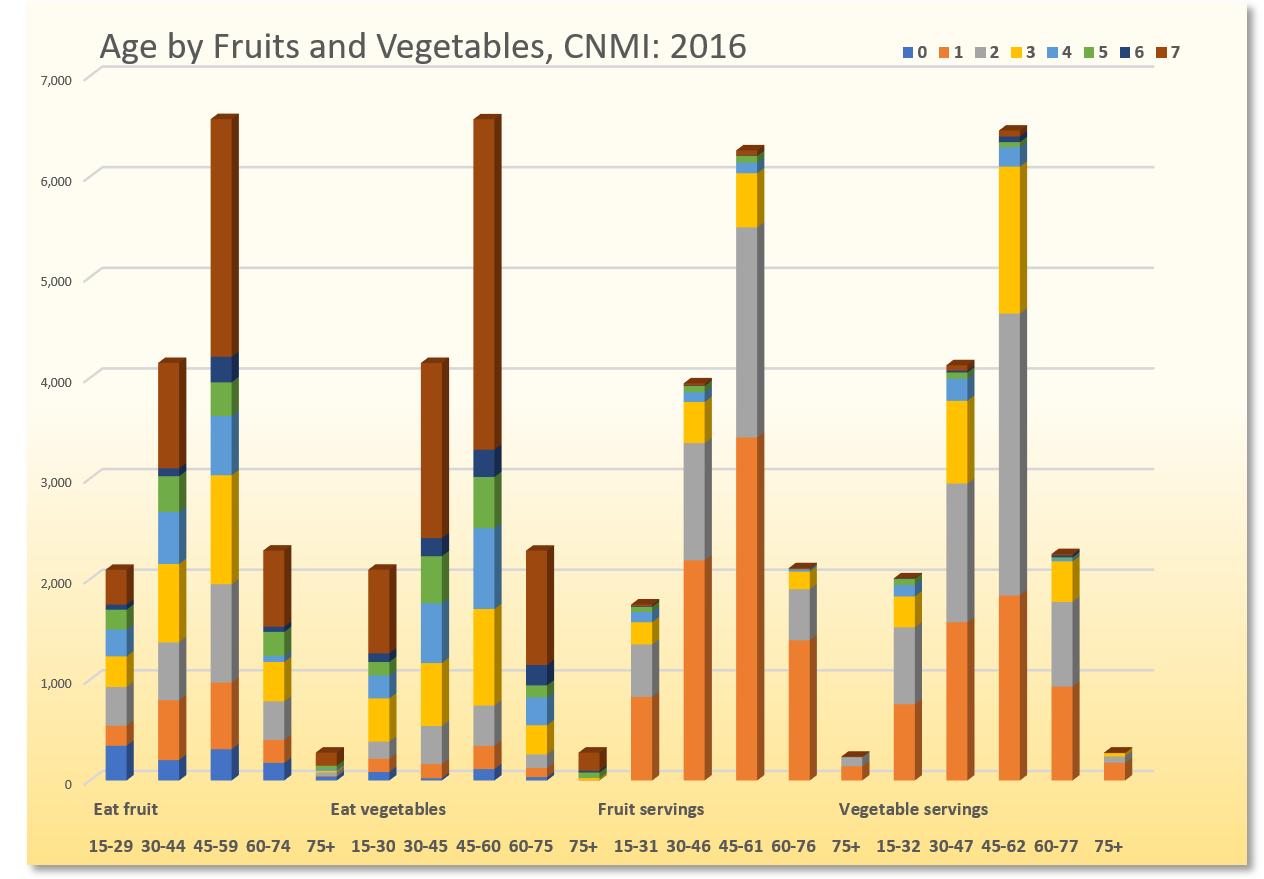 CBHS 2016 Chart20.17