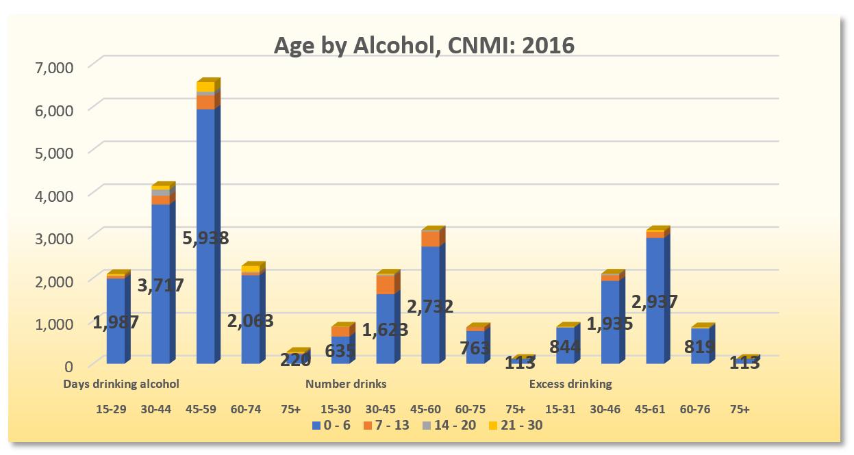 CBHS 2016 Chart20.21
