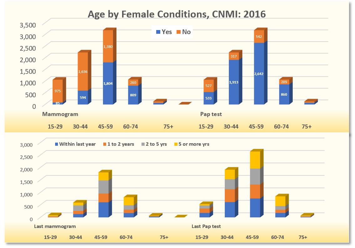 CBHS 2016 Chart20.23b