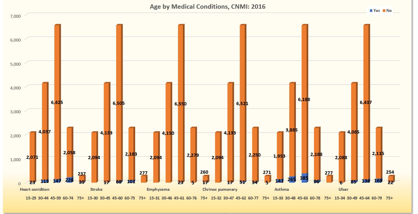 CBHS 2016 Chart20.27