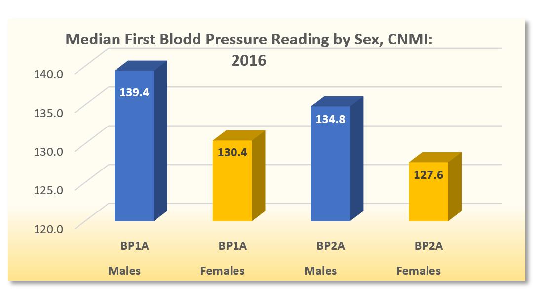CBHS 2016 Chart20.32